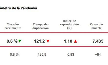 """ENCUESTA PARA ELECCIONES PARLAMENTARIAS REALIZADA POR """"FORSA"""" PARA RTL Y NTV"""